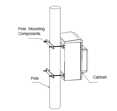 7U Outdoor Pole Mounted Enclosure