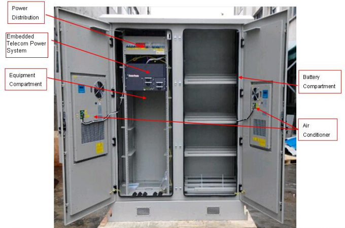 Solid Two Bay Telecom Cabinets Outdoor With Cooling